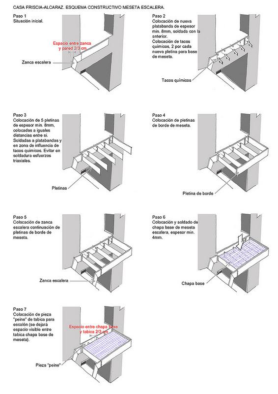 Casa Friscia. Esquema constructivo de meseta de la escalera